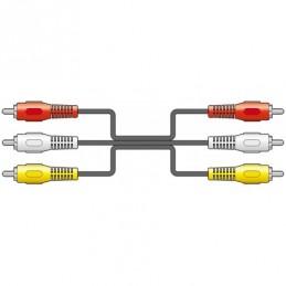 3 x RCA plugs to 3 x RCA plugs lead 5.0m